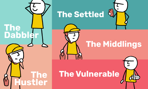 Which type of gig worker are you?
